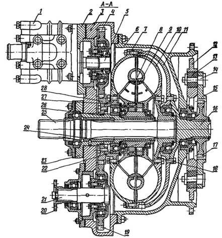 Гидротрансформатор на погрузчик