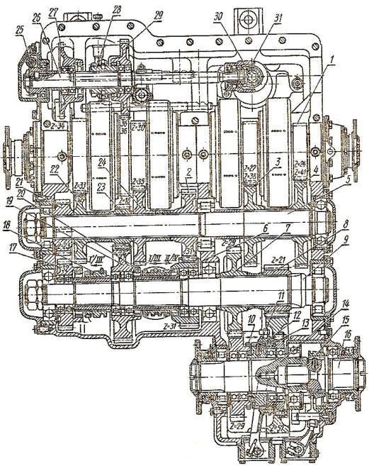 Коробка передач тракторов «Кировец» К-700А и К-700. Разрез по валам