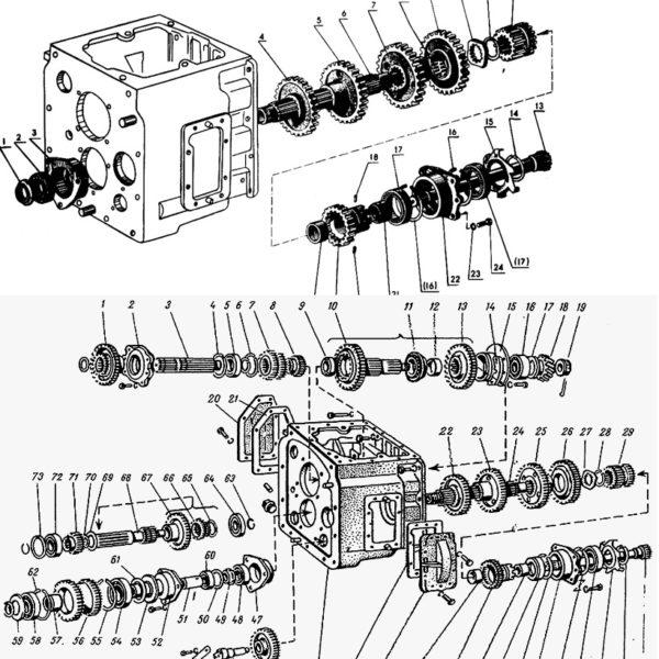 Rabota-korobki-peredach-MTZ-80-2